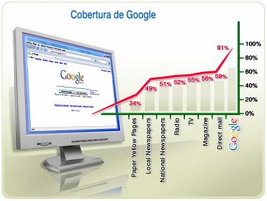 Google vs. Medios tradicionales